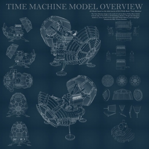 time machine model