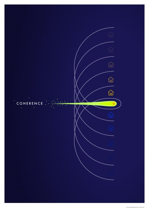 Coherence-Alt-Poster-1
